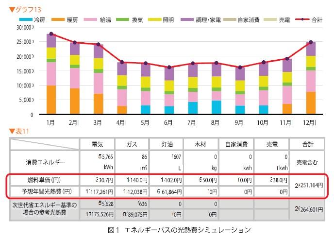 エネパス光熱費シミュレーション_第16回図1