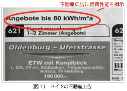 ドイツの不動産広告_第15回