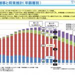 今後10年の日本の住宅政策の方向性はこうなる
